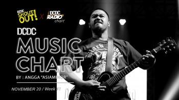 DCDC Music Chart - #1st Week of November 2020